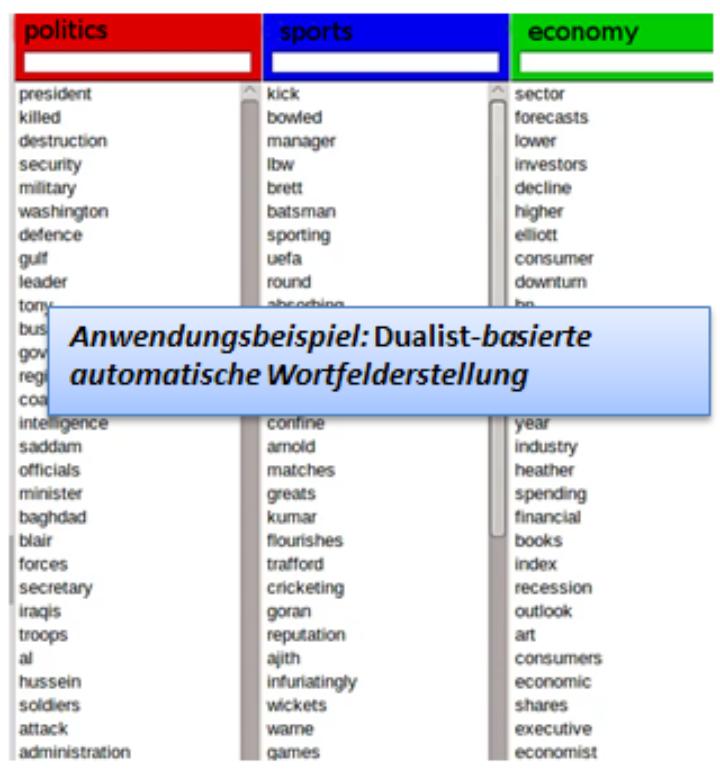 Anwendungsbeispiel: Dualist-basierte automatische Wortfelderstellung